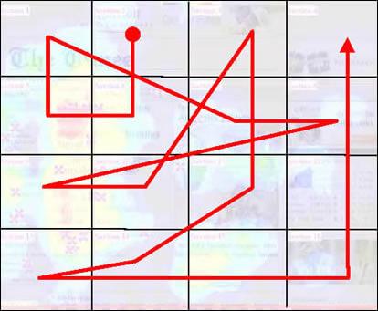 Basic Eye Tracking Path of Average Visitors